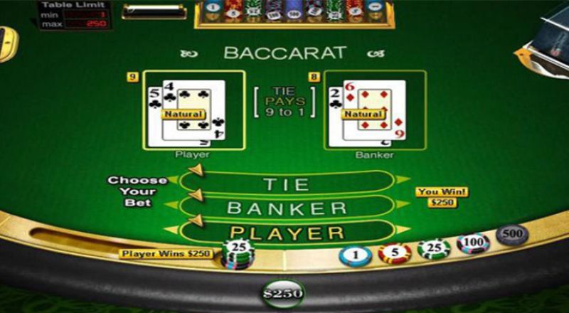 Cara Main Baccarat Online